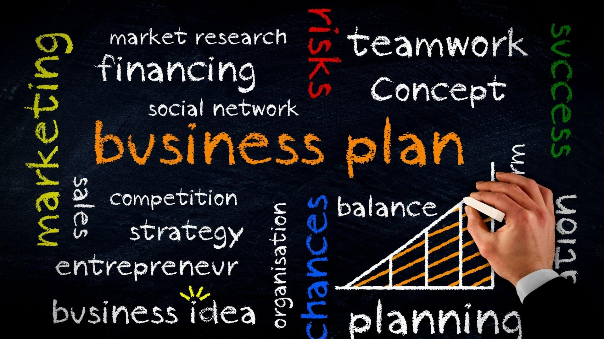 how to write immigration business plan for canada