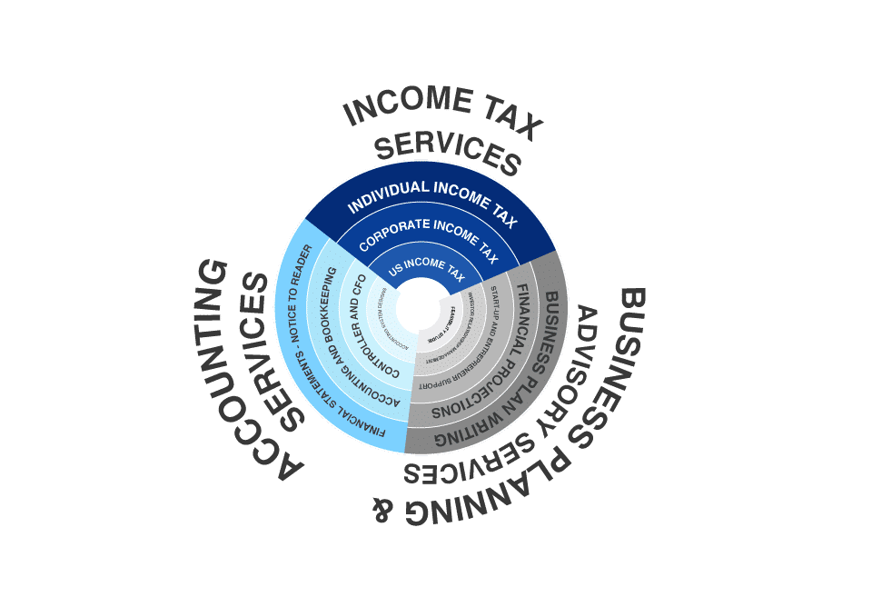Income Tax Services in Canada